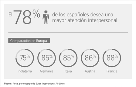 infografia-atencion-interpersonal