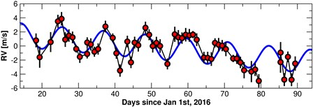 The motion of Proxima Centauri in 2016, revealing the fingerprints of a planet